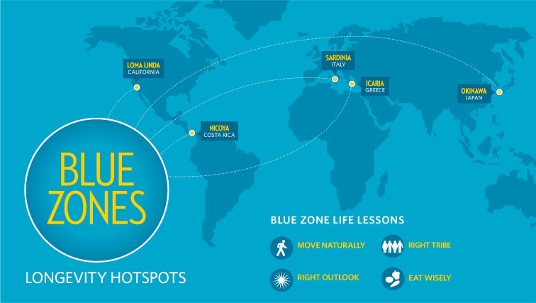Longevity Hotspots / Blue Zones