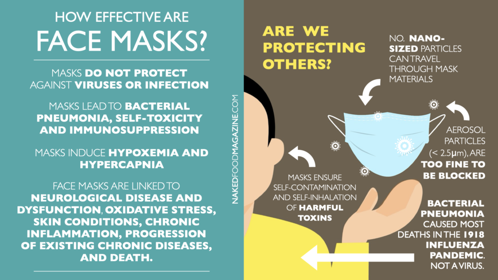 NFM_Face Mask Graphic